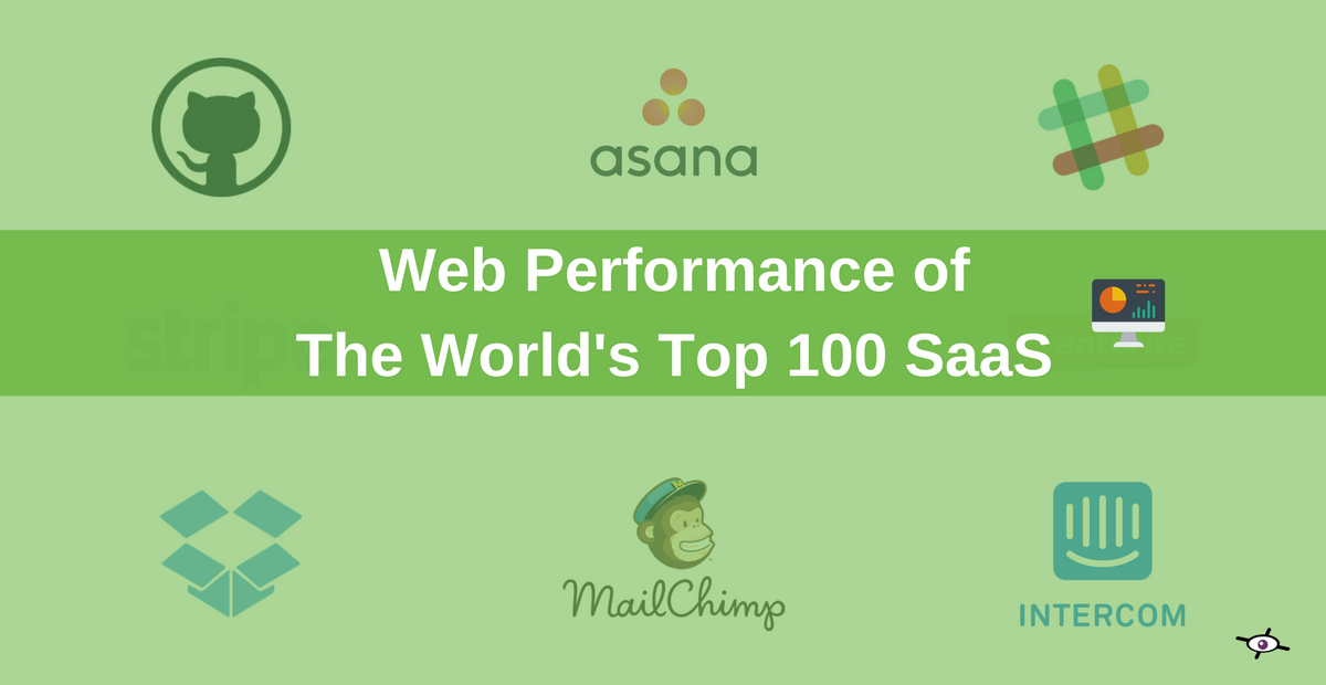 web performance of the world's top 100 saas companies