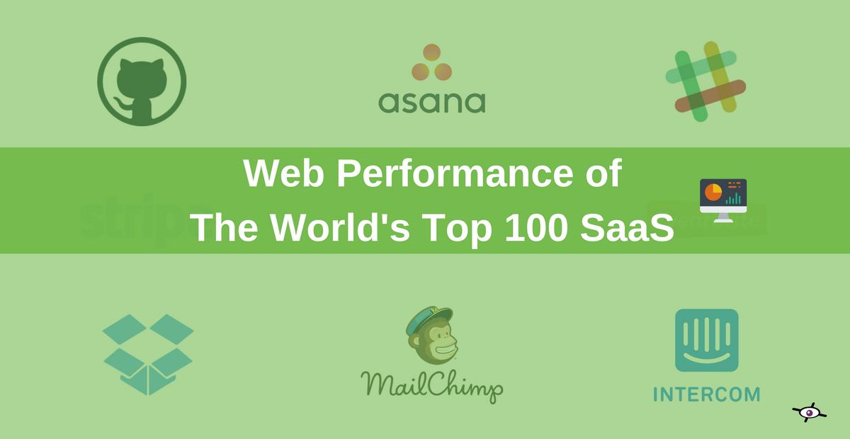 web performance of the world's top 100 saas companies